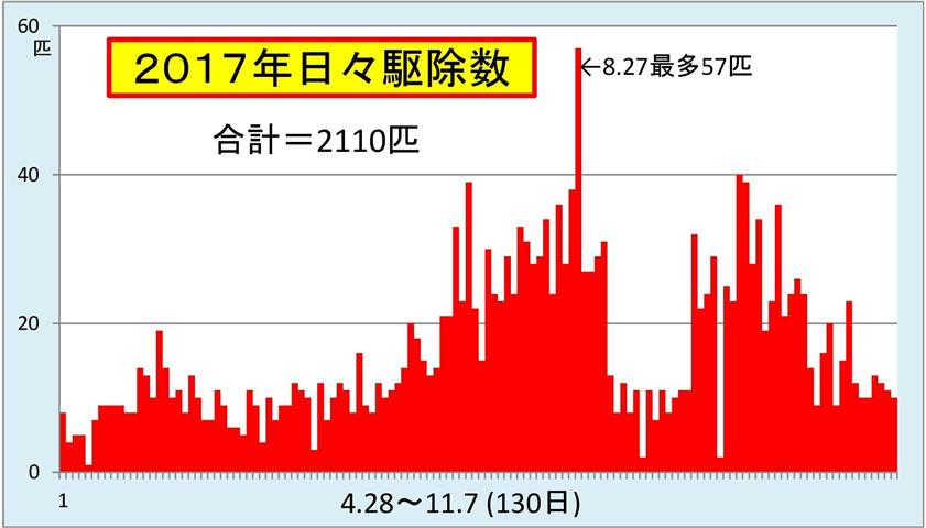 2017_small